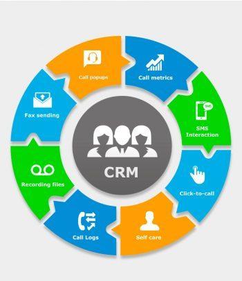 نرم افزار مدیریت ارتباطات مشتریان (CRM)
